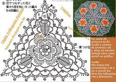 maryam crochet: crochet triangle, one flower Crochet Motif Patterns, Granny Square Crochet Pattern, Crochet Chart, Crochet Squares, Thread Crochet, Crochet Bunting, Crochet Doilies, Crochet Flowers, Crochet Home