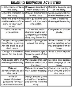 Reading Response Activities -- some good activities that are differentiated  for different learning intelligences (per Gardner's theory) and different levels of Bloom's Taxonomy