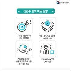 [Infographic]'지능형 로봇이 바꿀 미래'에 관한 인포그래픽 Flat Illustration, Logos, News, Infographics, Cards, Bench, Korean, Design, Image