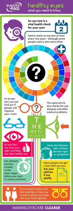 Serenity You: Healthy Eyes - What You Need to Know