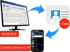 mport Contacts from Excel to Samsung Galaxy S4