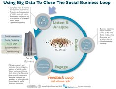 Big Data Analytics: The Ultimate One Page Guide