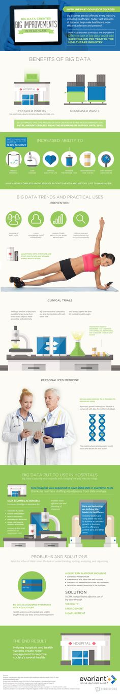 Big Data Creates Big Improvements in Healthcare #infographic #Health #BigData