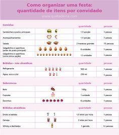 Como organizar festa: como calcular a quantidade de salgadinhos, doces e bebidas por pessoa.