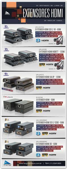 Os destaques da linha de Extensores HDMI da Angular Cabos.