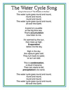 "Sung to the tune of ""The Wheels on the Bus"", this catchy song is sure to help your kids learn the parts of the water cycle in no time!"