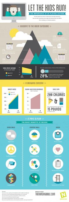 Infographics / Let the Kids Run! The Importance of Playing Outside — Designspiration