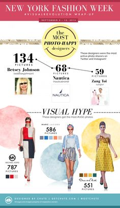 Infographic On The New York Fashion Week Visual Revolution Round-Up