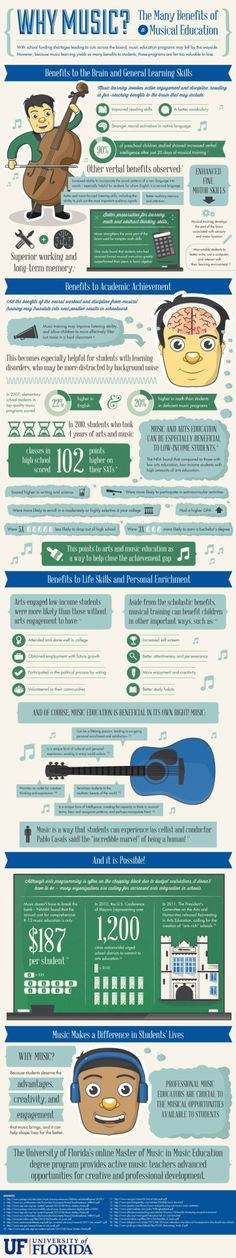 Playing a Musical Instrument Helps Improve Function of the Brain ➡ https://www.ahealthblog.com/a0av
