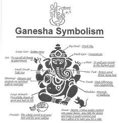 Simple Ganesha Tattoo Ganesh head sy