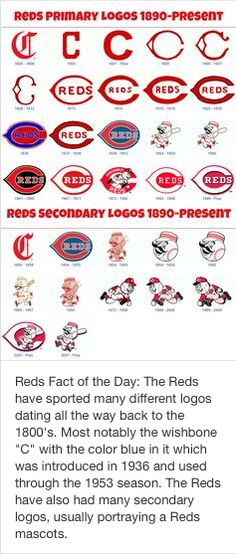 Cincinnati Reds Logo...throughout their history.