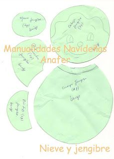 Manualidades Anafer: Moldes Felt Crafts, Christmas Crafts, Empanadas, Cilantro, Bed Skirts, Carrier Bag Holder, Baby Dolls, Scrappy Quilts, Feltro