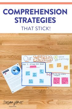 These activities, anchor charts, lessons and passages will help your first and second grade students become familiar with the comprehension strategies that help them better understand the stories they are reading.  #firstgradecomprehension #comprehensionstrategies #susanjonesteaching #firstgrade