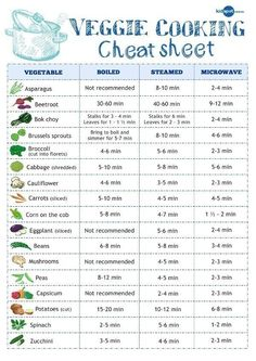 Steaming veggies preserves more nutrients than boiling them. vegetables cooking boiling steaming times cheat sheet how long to cook