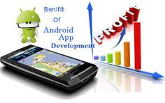 Know About #Android #app #development Fundamentals