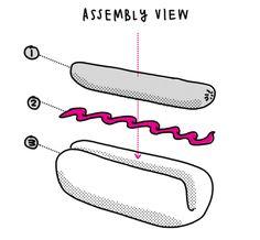 Beim Mittagessen geht weniger daneben, wenn du den Ketchup unter die Wurst im Hotdog gibst, statt oben drauf.