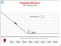 This HTML5 Interactive from The Physics Classroom allows students to investigate the effect of the speed of a Hot Wheels car upon the distance required for it to stop. Comes with an activity sheet. Part of the Physics Interactives Collection. A perfect activity for a 1:1 classroom - iPad and Chromebook friendly.