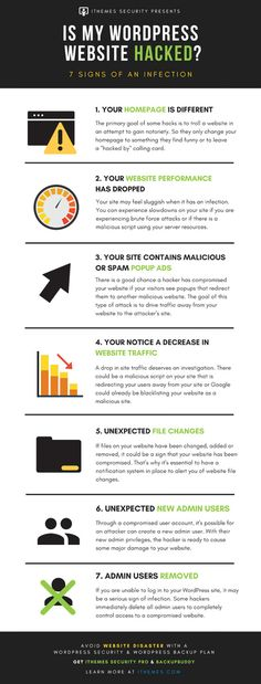 7 Signs Your WordPress Site is Hacked [Infographic] - Best Infographics