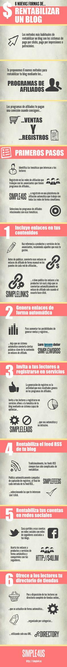 Otras 6 formas de rentabilizar tu blog #infografia #infographic #socialmedia