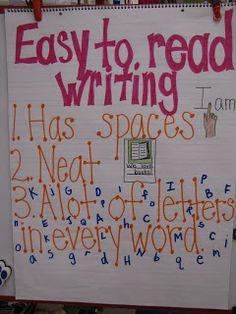 Kickin' it in Kindergarten: Writer Work-shop