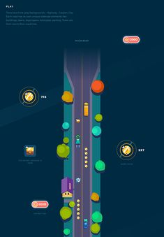 Mobile Game Design: Real Multiplayer Racer on Behance Pixel Art, Top Down Game, Instagram Mobile, Low Poly Games, 2d Game Art, Game Gui, Pixel Games, Game Interface, Game Concept