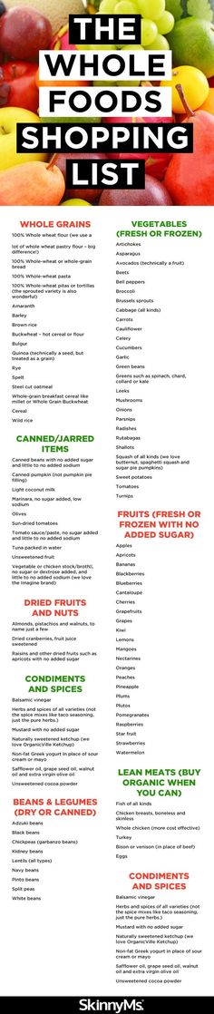 This Whole Foods Shopping List could be your ticket to getting back on track! #cleaneating #shoppinglist #skinnyms
