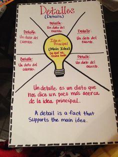 like the drawing Dual Language Classroom, Bilingual Classroom, Bilingual Education, Spanish Anchor Charts, Writing Anchor Charts, Spanish Lesson Plans, Spanish Lessons, French Lessons, Reading Strategies