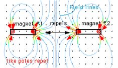 Learn Physics, Basic Physics, Chart, Map, Learning, Location Map, Study, Peta, Maps
