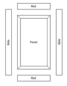 cabinet door construction terminology