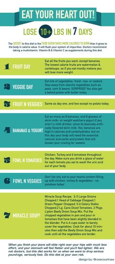 another version of the 7 day cleanse diet I've tried.... Gonna have to try this one next, I like that it is chicken instead of beef!!! still not loving the 6 tomatoes you have to eat... :( But all in all this works!!!