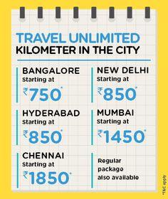 Savaari Car Rentals Offer Lowest Taxi Fares Across 60 Cities