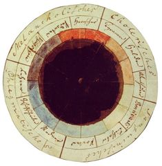"The ""rose of temperaments"" (Temperamentenrose), a study from 1798/9 by Goethe and Schiller, matching twelve colours to human occupations and character traits (tyrants, heroes, adventurers, hedonists, lovers, poets, public speakers, historians, teachers, philosophers, pedants, rulers), grouped in the four temperaments.   Colour Wheels, Charts, and Tables Through History 