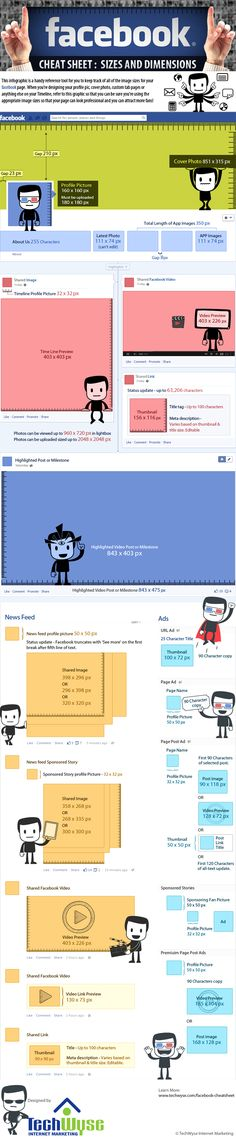 Facebook Cheat Sheet : Size and Dimensions