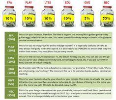 1000 Ideas About Money Jars On Pinterest Mason Jar Bank
