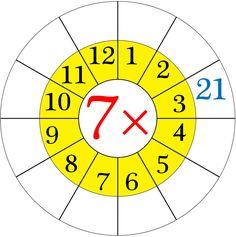 Worksheet on Multiplication Table of 7