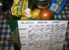 When renting a vacation house with friends or relatives, it can help to create a cooking chart. Working out who's preparing which meal and agreeing in advance on menus that reflect everyone's dietary preferences is key to making shared meals work.