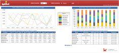 SphInX KPI Tracking Dashboard