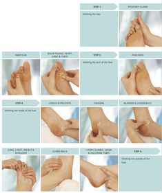 Complete self-help foot sequence Acupressure Massage, Acupressure Treatment, Foot Reflexology, Acupressure Points, Detox Spa, Body Diagram, Relaxation Exercises, Massage Benefits, Massage Techniques
