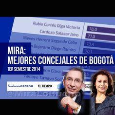 Olga Victoria Rubio Cortés y Jairo Cardozo bancada de #Mira en el Consejo de #Bogotá