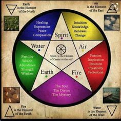 #goodvibes #higherfrequency #openyourminds #knowledge #meditation #life #meditate #awakespiritual