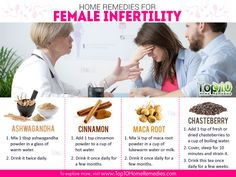 Home Remedies for Female Infertility (Sterility) | Top 10 Home Remedies
