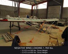 Aerolight 103 - Load Testing