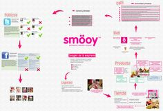 trabajos de estudiantes de imagen corporativa http://pinterest.com/comunisfera/imaxe012/  Imagen https://beta.mural.ly/!/#/codiz/1348403147781