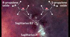 Molecular handedness found in space