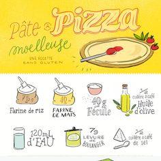 La pâte à pizza moelleuse, recette de base sans gluten