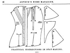 Corset Pattern from The Lady's Home Magazine and Godey's Lady's Book | World Turn'd Upside Down