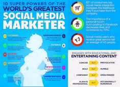 10 Super Powers of a Social Media Marketer Seo Services Company, Online Marketing Services, Inbound Marketing, Content Marketing, Internet Marketing, Social Media Marketing, Podcast Setup, Digital Media Marketing, Social Media Company