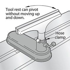 Love spending hours at the lathe spinning raw wood into beautiful projects? Here are a few reader submitted tricks to help you turn even better. - My Wood Den Woodturning Tools, Lathe Tools, Woodworking Lathe, Wood Tools, Woodworking Projects, Wood Turning Lathe, Wood Turning Projects, Wood Lathe, Lathe Projects