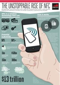 GSMA_The rise of NFC