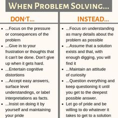How to Be a Better Problem Solver: Tools to Succeed Problem Solving Skills, Coping Skills, Social Skills, Skills To Learn, Life Skills, Learning Skills, Coaching, Critical Thinking Skills, Problem And Solution